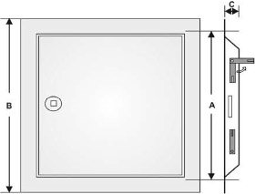 System B1